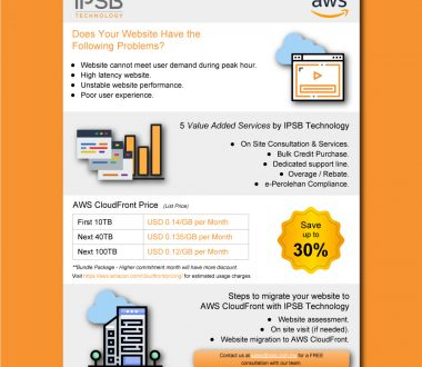 Website Content Delivery Network Campaign with Amazon Web Services
